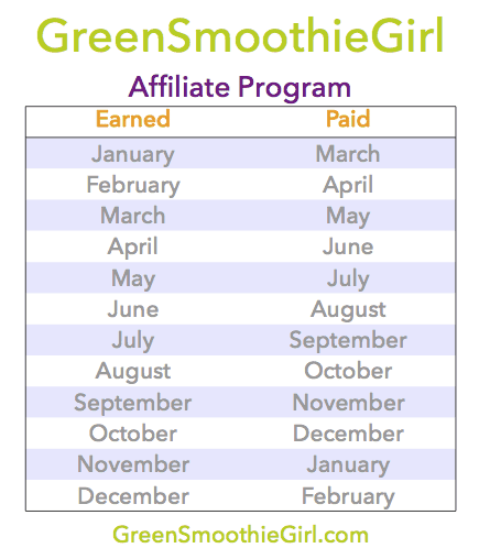 GSG Affiliate Payment Schedule