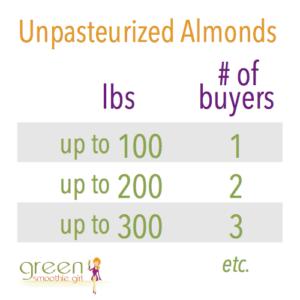 GSG Almond Buyer Chart
