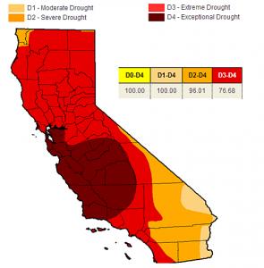 cali drought