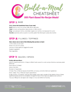 Build-A-Meal Cheatsheet
