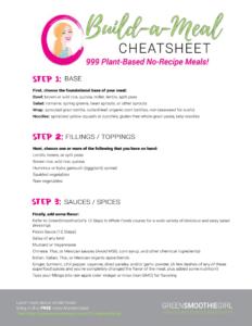 Build-A-Meal Cheatsheet