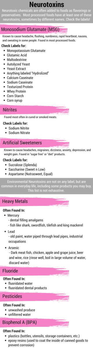 Neurotoxins chart