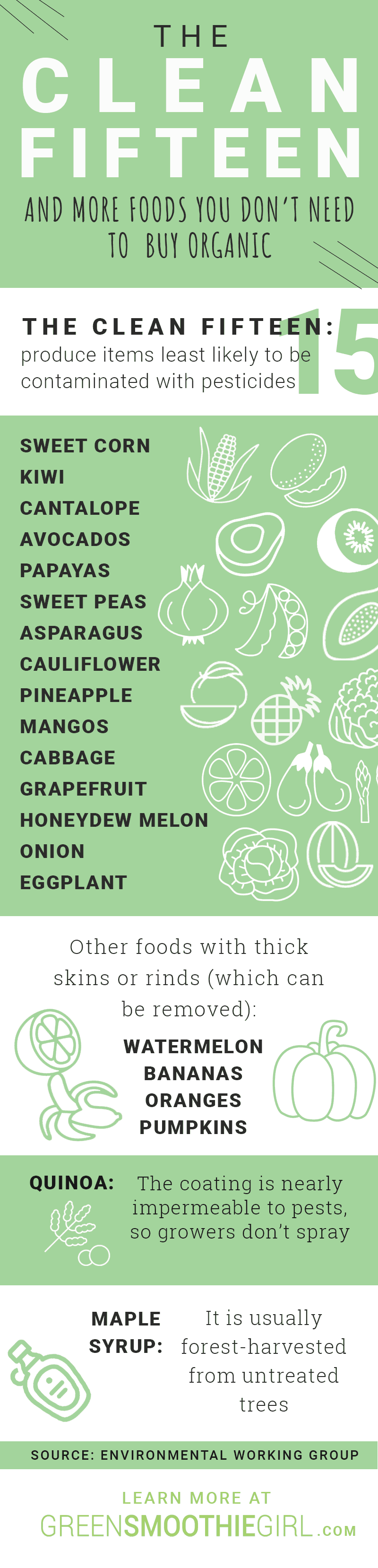 "Infographic: ""What Does ""Organic"" Really Mean"""