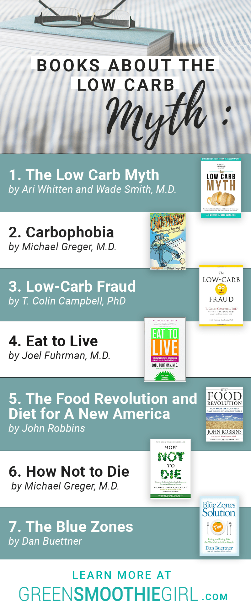 "Infographic: ""The Biggest Loser"" Bob Harper Changes His Position on Low-Carb Diets"