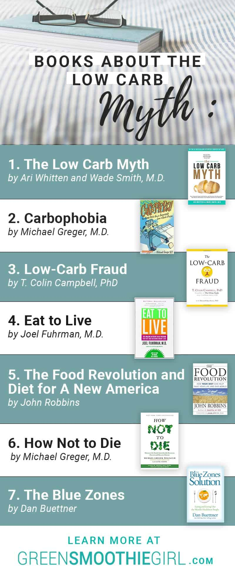 "Low Carb Myth Books | ""The Biggest Loser"" Bob Harper Changes His Position on Low-Carb Diets"