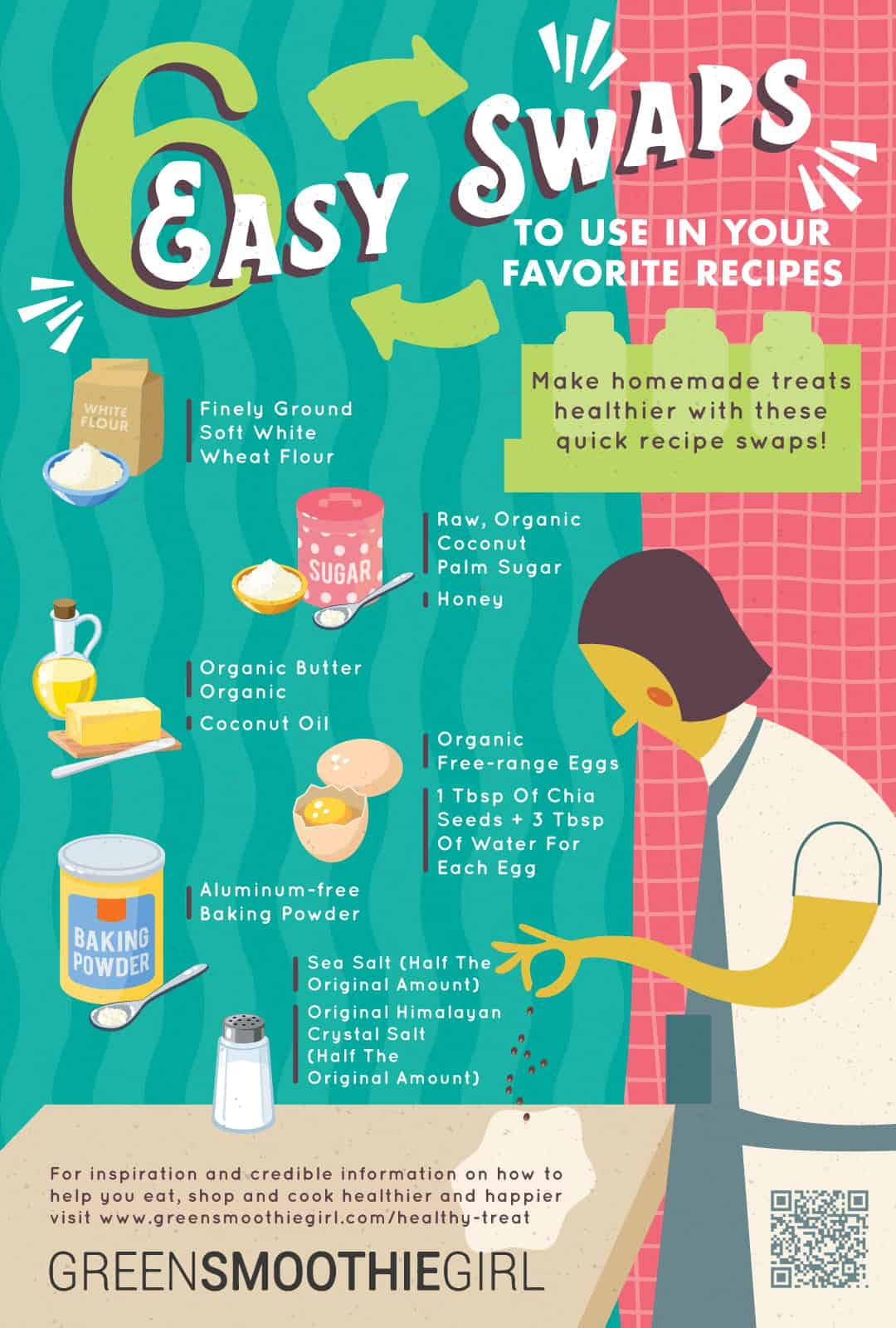 infographic | 6 Easy Swaps For Your Favorite Recipes