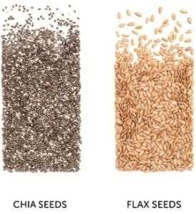 Photo of chia and flax from
